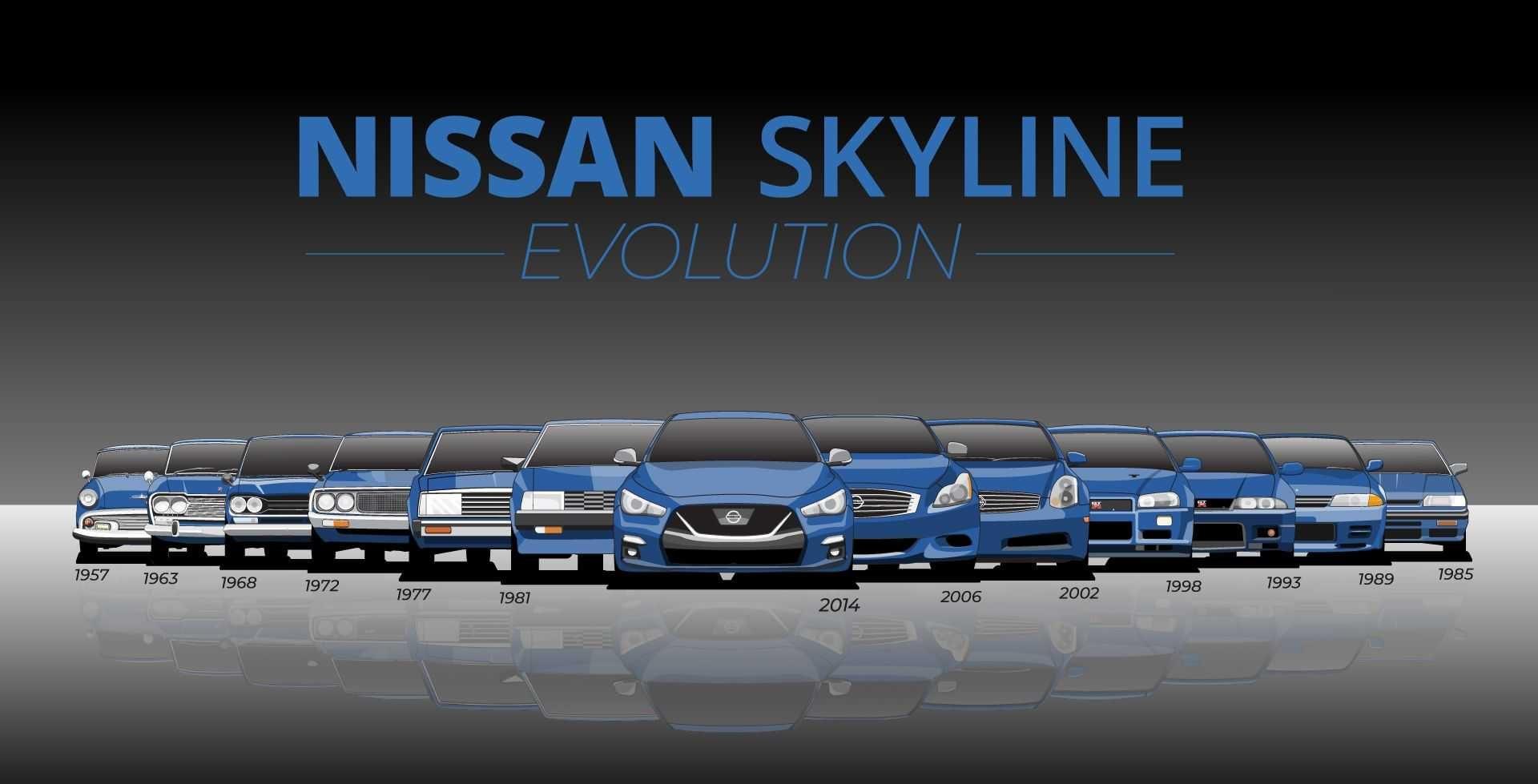 نيسان سكايلاين 13 جيلاً من أسطورة السيارات الياباني