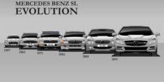 تاريخ تصميم 7 سيارات شقت طريقها إلى العالمي|عالم ا…